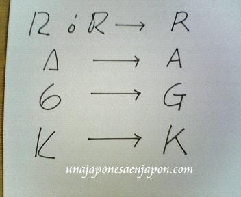letras y numeros japon unajaponesaenjapon.com