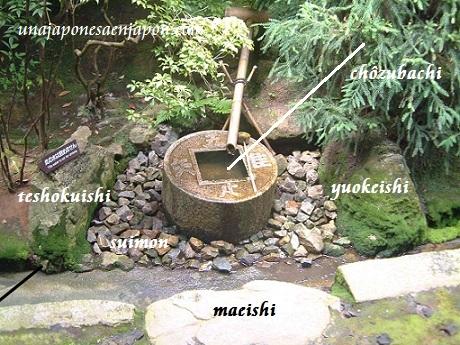 tsukubai-ryoanji-japon