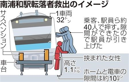 pasajeros salvan a una mujer atrapada entre el tren y el anden japon 2