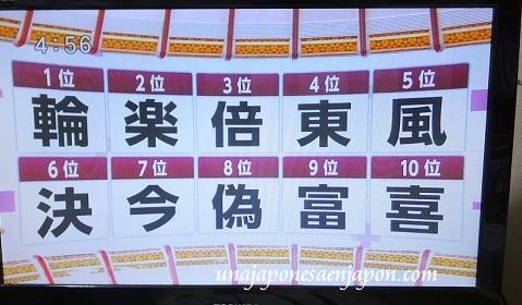 kanji del año 2013 Wa circulo anillo kyoto japon 7