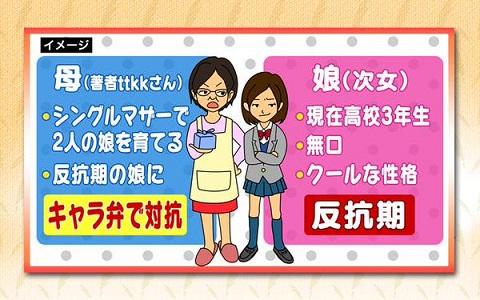 obento para una hija rebelde comida japon 4